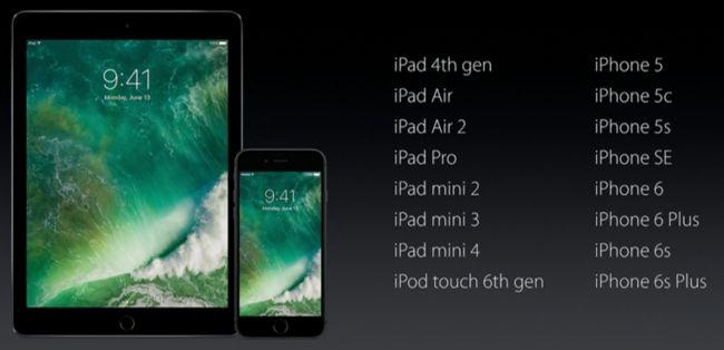 ios-10-compatibile-iphone-ipad